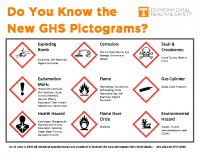 GHS-Pictograms