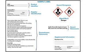 Standard GHS Supplier Label
