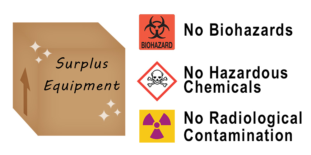 clipart of decontaminated surplus equipment