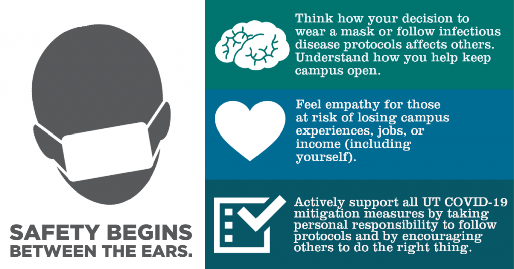 "A graphic of a face with a face covering or mask. Tagline is ""Safety begins between the ears"". Three supporting statements. Think how your decision to wear a mask or follow infectious disease protocols affects others. Understand how you help keep campus open. Feel empathy for those at risk of losing campus experiences, jobs, or income (including yourself). Actively support all UT COVID-19 mitigation measures by taking personal responsibility to follow protocols and by encouraging others to do the right thing."